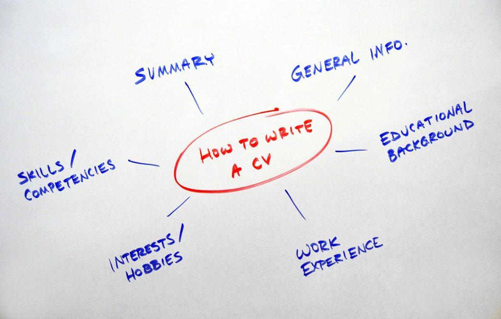 How write a cv